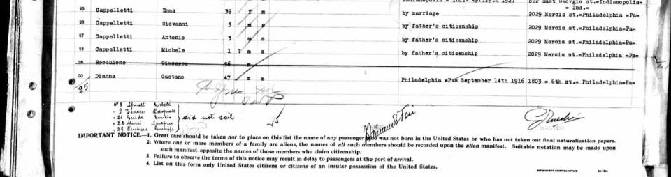 Passenger Manifest